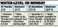Thumbe water-level expected to go up