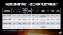 The Intel Broadwell-E Review: Core i7-6950X, i7-6900K, i7-6850K and i7-6800K Tested