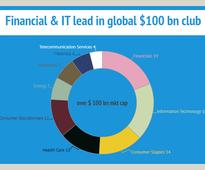 In case you missed it! TCS among top 100 companies in the world by market cap