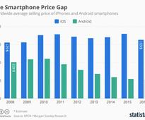 Will the spectacular failure of the Samsung Note 7 kill Android? A data-driven analysis
