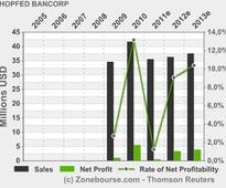 HOPFED BANCORP, INC: Glass Lewis Recommends Vote for HopFed Bancorp, Inc. Proxy Proposals at Annual Meeting