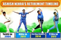 Ashish Nehra: Is this his final retirement?