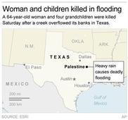 6th body found after Texas flash floods