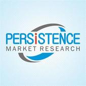 Micro Actuator Market: Global Industry Analysis and Forecast 2016 - 2024