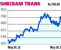 Piramals board Shriram Transport, buys 10 % stake from TPG for Rs.1,652 crore