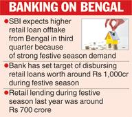Festive fillip for SBI loans