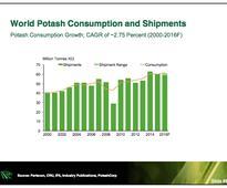 Is Potash Finally Ready To Run?