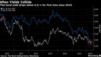 Thai Yield Drops Below Treasuries for 1st Time Since 2010: Chart