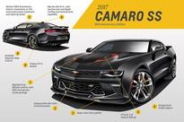 Party Hats on: Plans for Chevrolet Camaro 50th Anniversary Take Shape