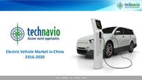 Electric Vehicle Market in China 2016 to 2020