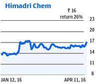 Himadri Chemicals redeems FCCBs issued to IFC