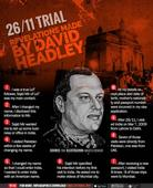 2 LeT attempts to attack Mumbai failed before 26/11, Headley says