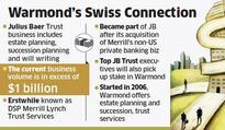 Mumbai-based Warmond Trustees & Executors to buy Julius Baer's trust services business