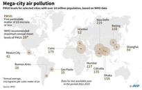 4 out of top 5 world's most polluted cities in India, Delhi ranks 9th