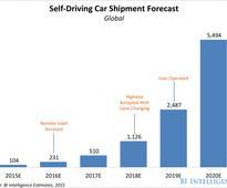 Tesla is building self-driving cars for Autopilot 2.0 (TSLA)