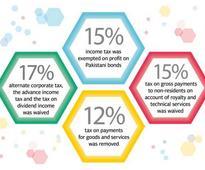 Sukuk issue: ECC waives 10 types of taxes on Islamic bonds