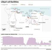 Libya Elephant, Sharara oil fields not operational