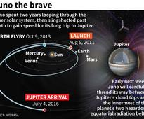 NASA's mission impossible reaches Jupiter