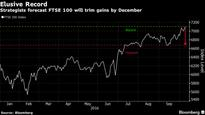 World-Beating FTSE 100 Seen Struggling to Hold Record