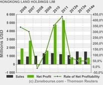 HONGKONG LAND HOLDINGS LIMITED: Prime Minister Lee Hsien Loong Officiates at the Grand Opening of Marina Bay Financial Centre (in PDF)
