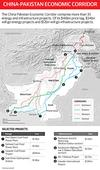 The $46bn tie that binds China and Pakistan