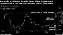 Brazil Builder Moves Past Bribery Saga, Stoking 23% Bond Surge