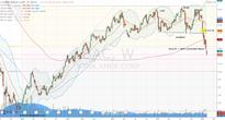Bank of America Corp: Earn a Better Rate of Return With a BAC Stock Buy-Write