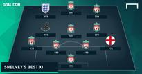 Suarez, Gerrard &... Aquilani!? Shelvey picks his best XI