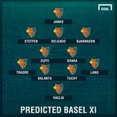 How Arsenal and Basel could line up in the Champions League
