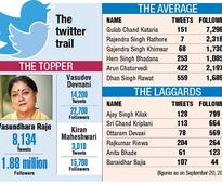 Half of the Raje cabinet shies away from social media