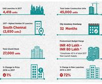 All you wanted to know about the Chennai housing market in 2018