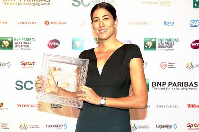 Spain's Muguruza is WTA's Player of the Year