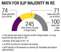 Aiming for a decisive victory in UP