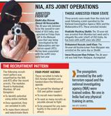 ISIS India recruits trained online to make bombs: Maha ATS