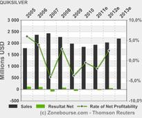 QUIKSILVER, INC. : Quiksilver to Report Fiscal 2013 Second Quarter Financial Results on June 6
