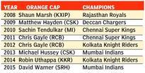 Virat Kohli's Orange Cap might not be lucky for RCB in IPL final