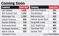IPO space regains buzz as sentiment improves on D-Street