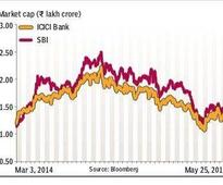 After two years, ICICI Bank pips SBI in m-cap