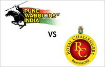 Pune Warriors lose the 'royal challenge' by 17 runs in IPL 6