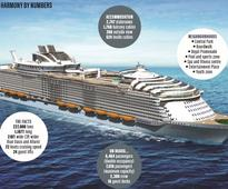Harmony of the Seas: The biggest cruise ship in the world