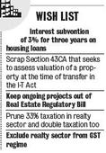 Realtors' Body Wants Slab System of Taxing Houses