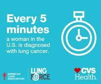 CVS Health Launches In-Store Fundraising Campaign in Support of American Lung Association's LUNG FORCE Initiative to Increase Lung Cancer Awareness and Research