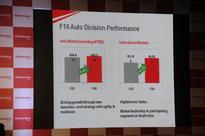 Mahindra & Mahindra posts 6% rise in Q4 net profit