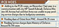 Pune Cantonment Board faces financial crisis