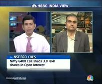CY13 Sensex target at 20700; bet on NBFCs, pvt banks: HSBC