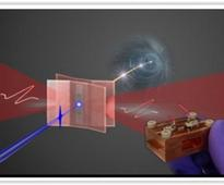 Terahertz Technology Has the Potential to Enable New Applications