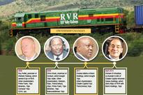 Egyptian firm looks for buyers for 85pc stake in RVR
