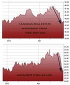 The Consequences of Destroying the TSX Venture: A Look into the Impact of the  TSX Venture Exchange on the Economy