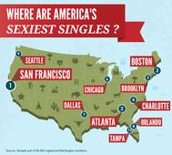 San Francisco residents think they're the sexiest singles in the U.S.