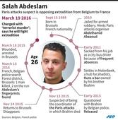 Paris attack: Police to grill prime suspect Salah Abdeslam on ISIS resources in Europe